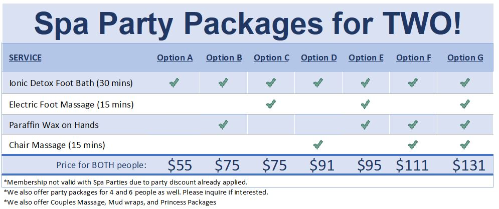 Revive Massage Party Packages Chart